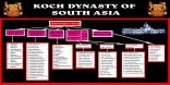 """""""KOCH KINGDOM OF SOUTH ASIA"""""""